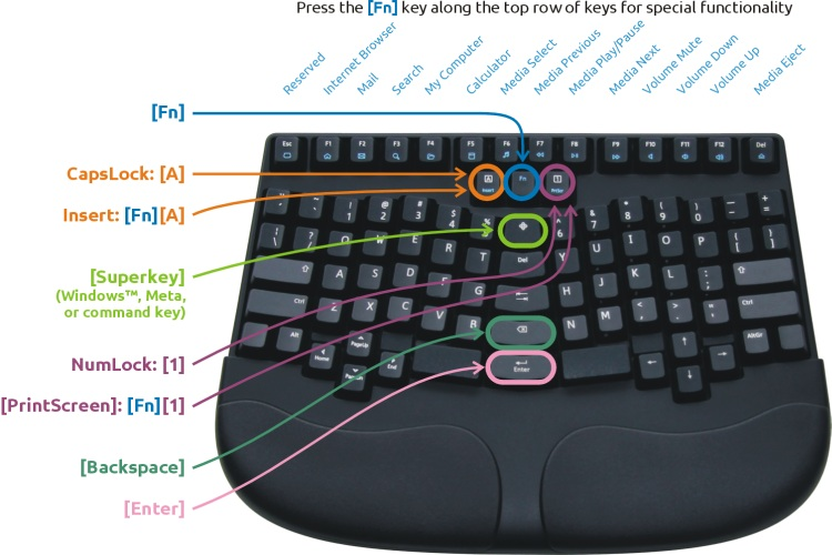 TrulyErgonomic_KeyLocation209.jpg